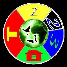 Bất Động Sản Tuấn 123
